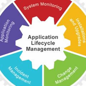 Application-Lifestyle-Management